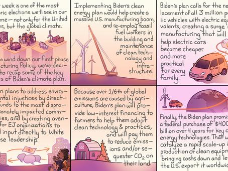 Recap: Biden's Clean Energy Plan