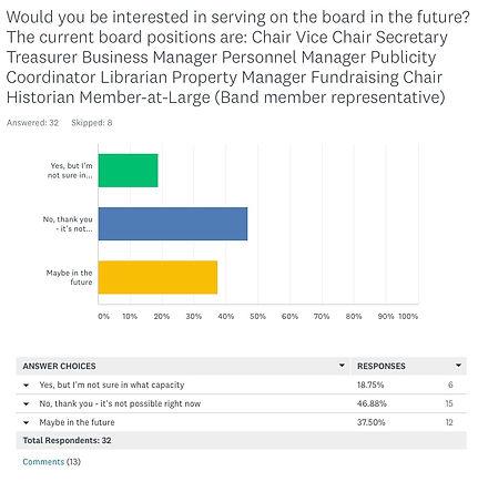 WCB Survey Serve on Board_.jpeg