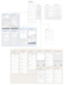 user_flow_horizontal.jpg