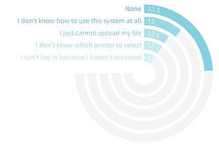 gpt_survey-issues_3.jpg