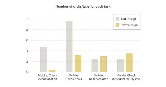 coc_task-clicks.png