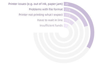 gpt_survey-issues_2.jpg