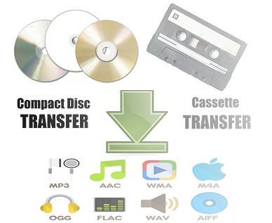 Digita Transfer CD to MP3 and Cassette Tape to MP3 byMCM Studios Pittsburgh Recording Studio