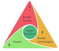 ZipBCC_Methodology.png