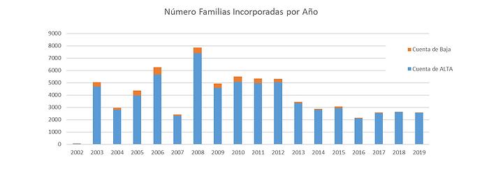 GRÁFICO_DE_FAMILIAS.png