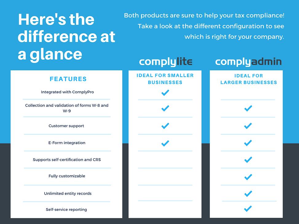 Lite vs Admin Comparison chart.png