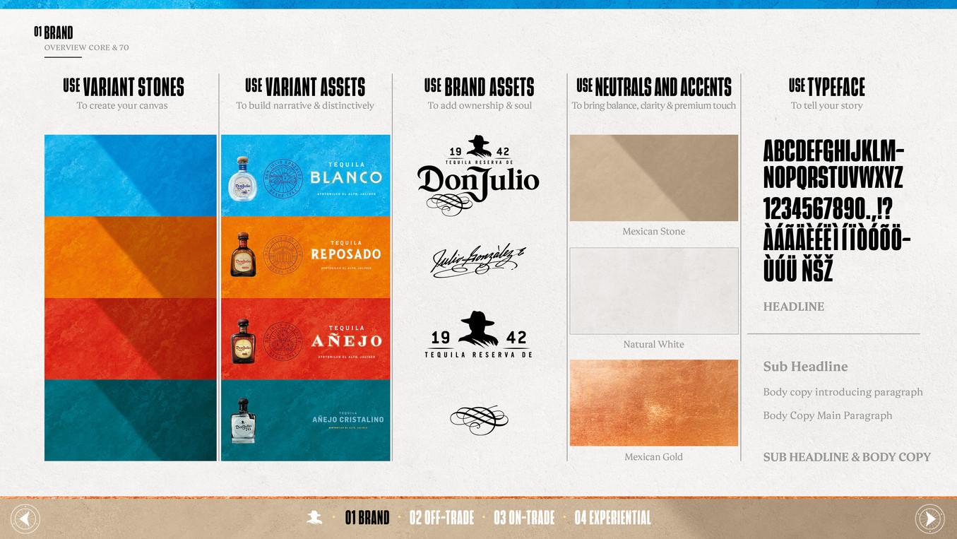 Don_Julio_Brand_Book_2021_Dev1422.jpg