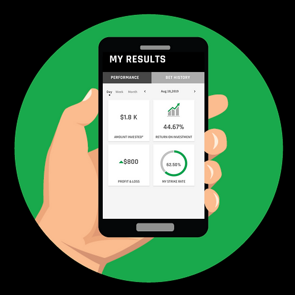 Copy of Personalised Results (1).png