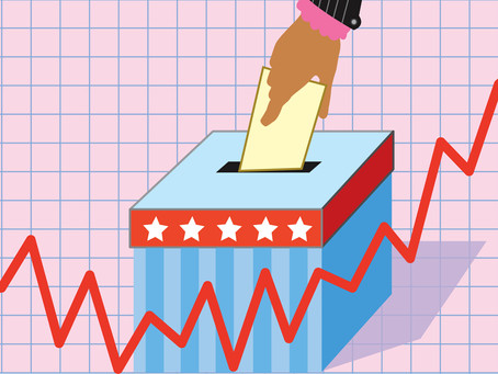 Election Uncertainty Is Causing Distress In The Market