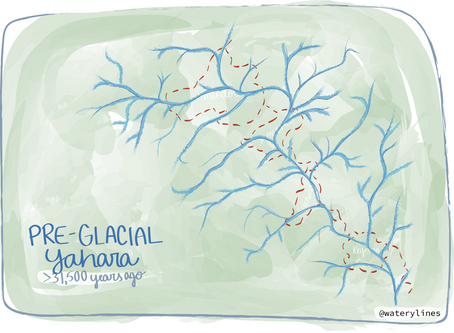 Shaping our waterways: Glaciers in the Yahara