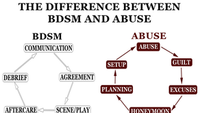 Mental and Emotional Abuse in a BDSM Relationship