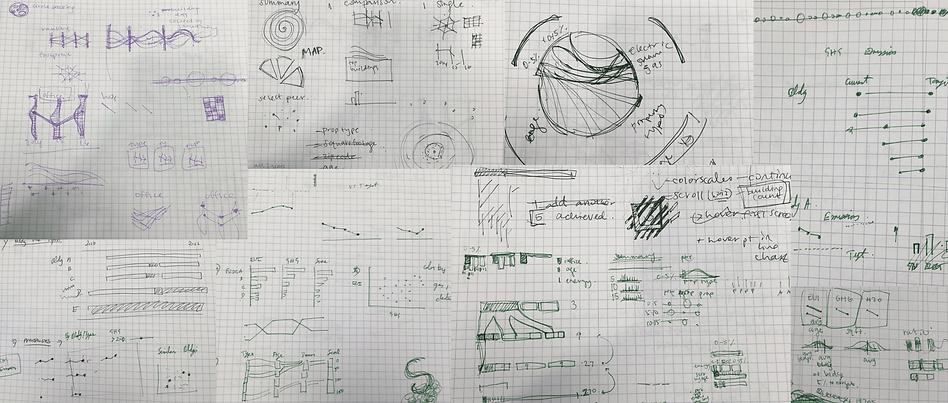 5d9d3749e6b3b463316bea41_berdo-sketches-