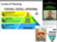 Business Ecosystem Optimization