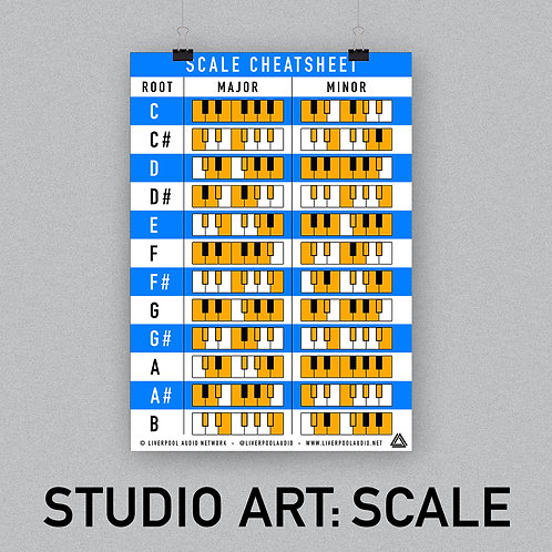 STUDIO ART: SCALE (A3 Poster)