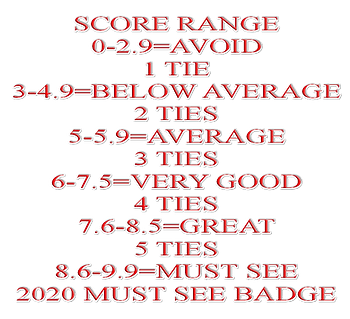 2020 SCORE RANGE.png