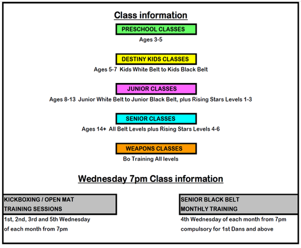2021 Timetable class information.png