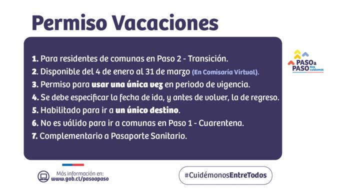 COVID-19: Gobierno anuncia permiso de vacaciones para comunas en Transición