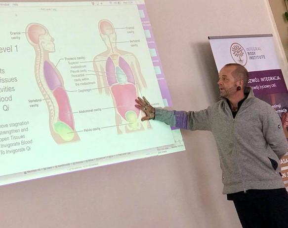 Teaching Cavities and Fascia
