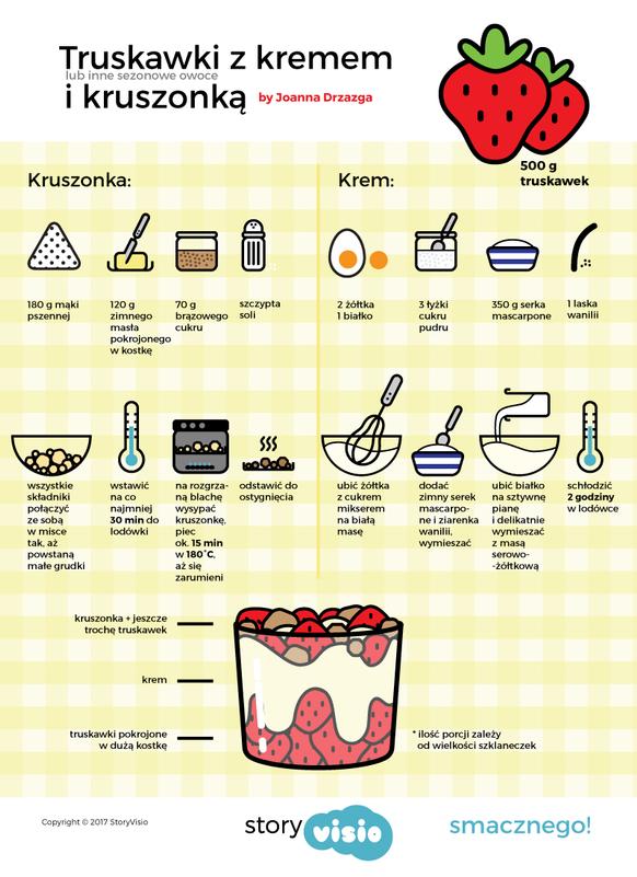 StoryVisio CookBook_tarta truskawkowa.p