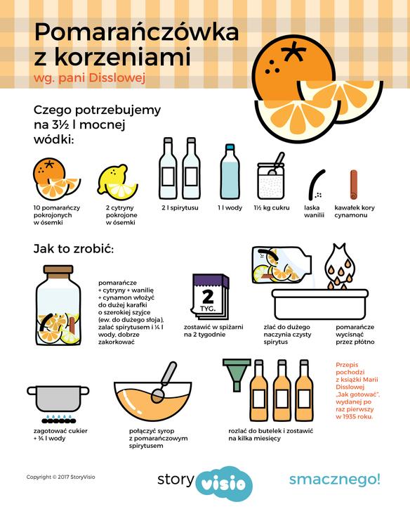 StoryVisio CookBook_pomarańczówka.png