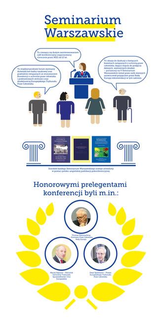 Trybunał_Seminarium_Warszawskie.jpg