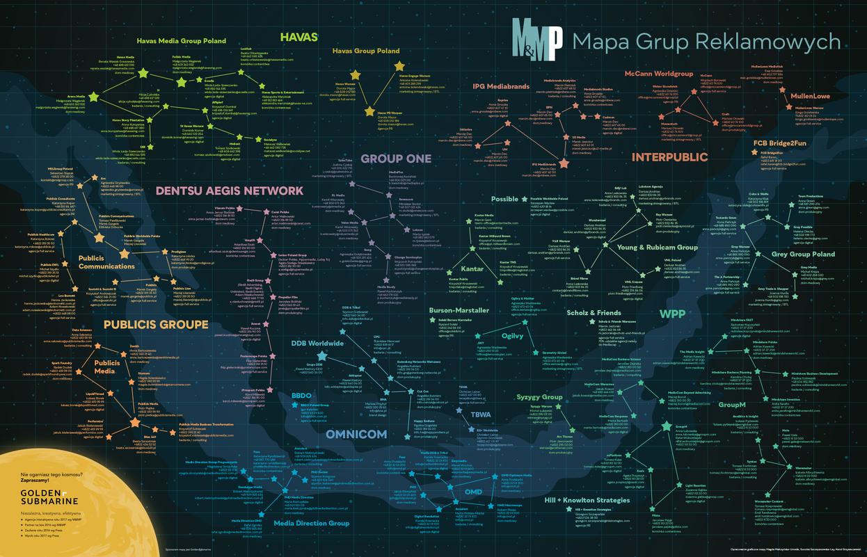 MMP_Mapa holdingów