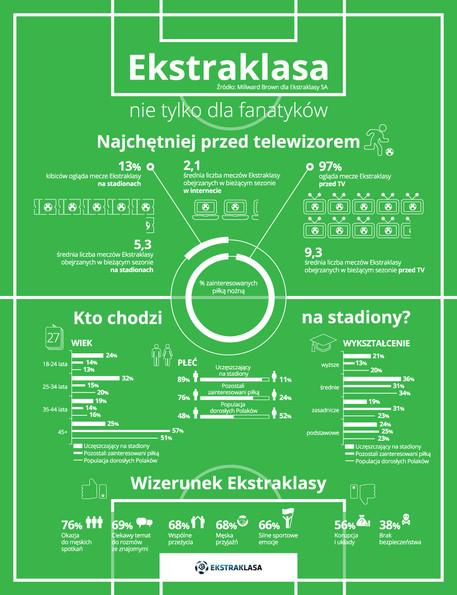 MMP_Ekstraklasa