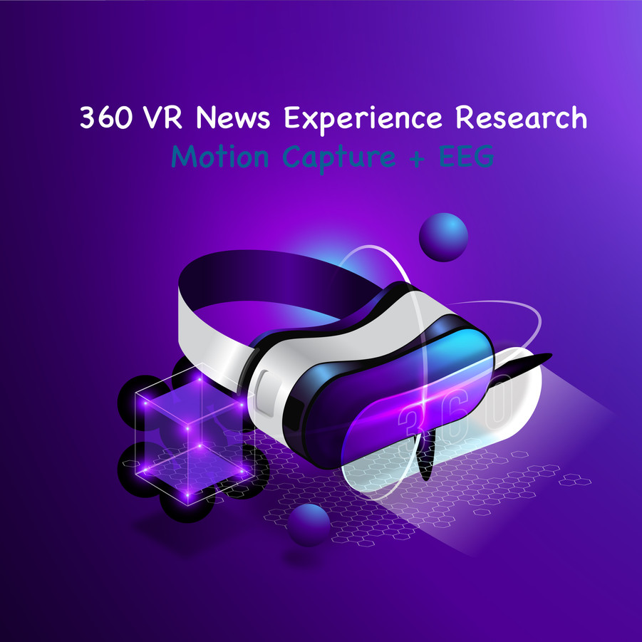 360 VR video Research