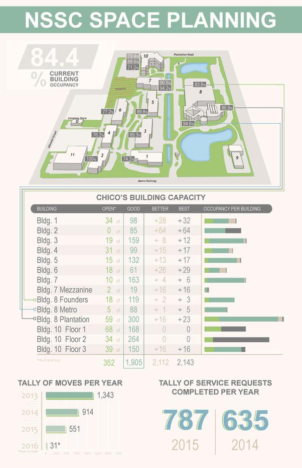 Infographic-V2_Page_1BLOCK.jpg