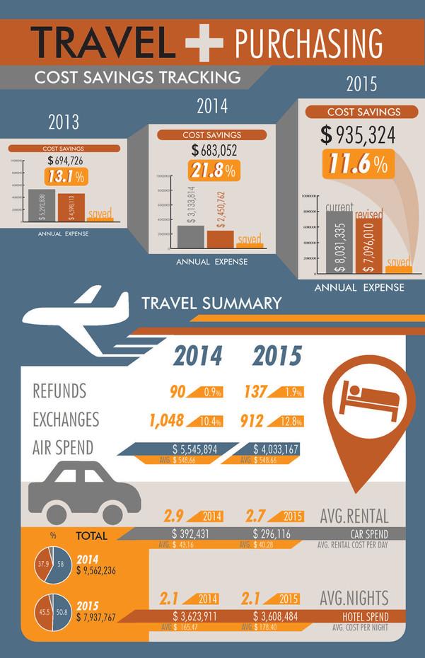 Infographic-V2_Page_2BLOCK.jpg