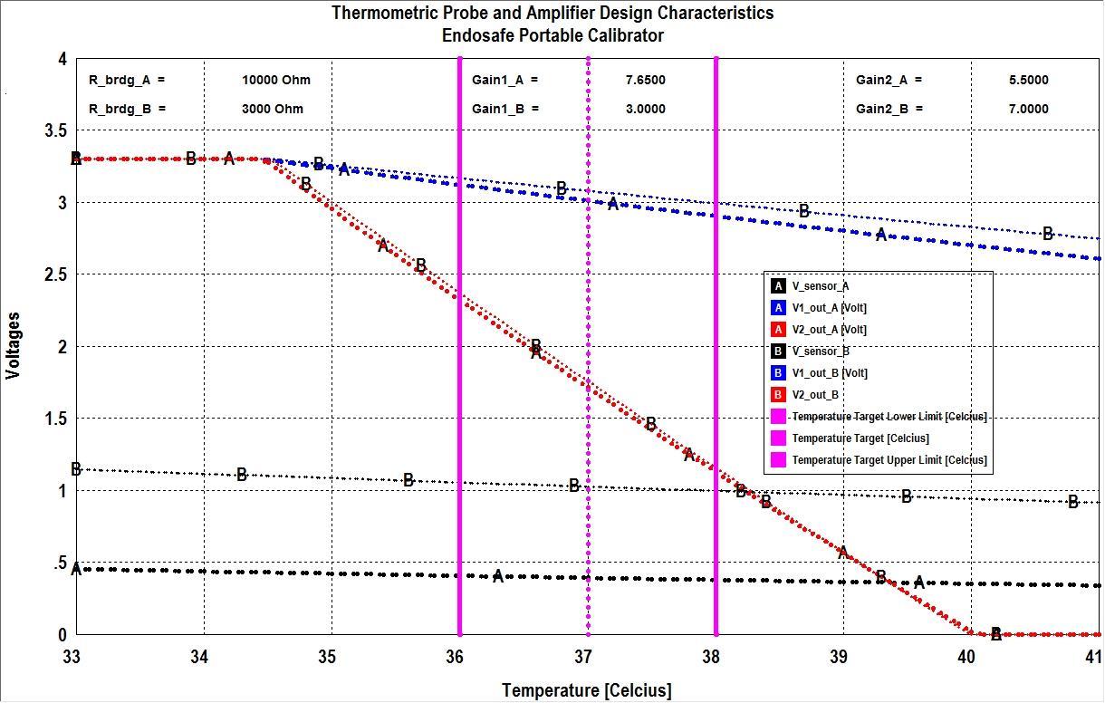 PQS Calibrator Design.jpg
