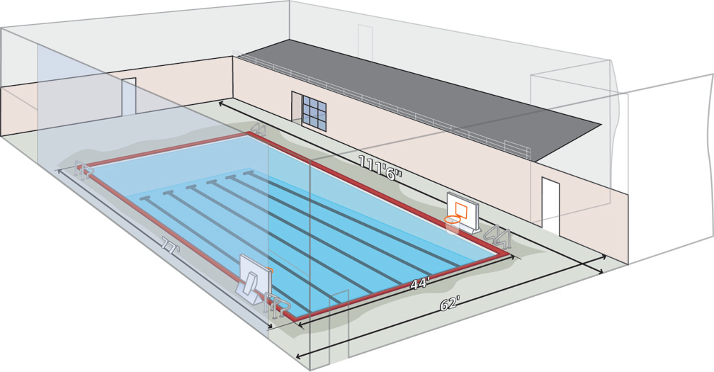 pool diagram