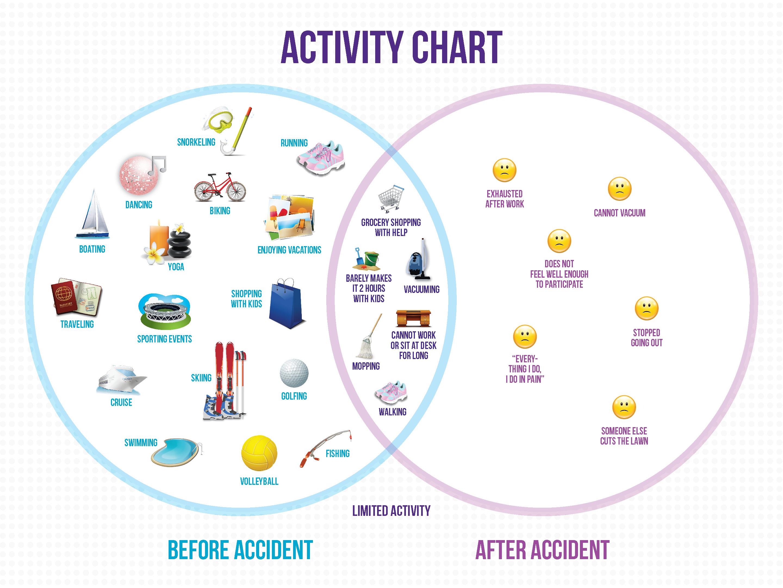 ActivityChart