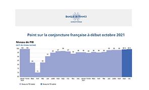 #expert-comptable_agora-sea.fr_Point_sur_la_conjoncture_française_a_debut_octobre_2021.png