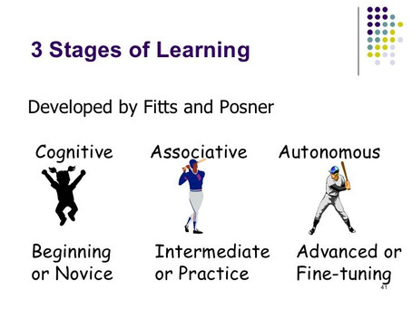 Three stages of learning
