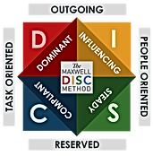 DISC Diagram.png