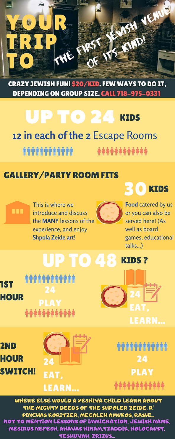 Educate Kids Charity Infographic.png