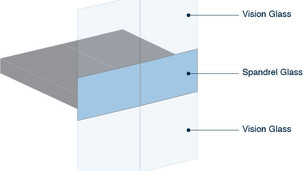 6 Common Questions About Spandrel Glass