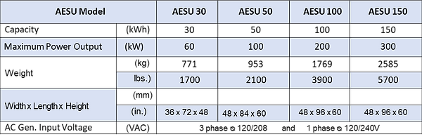 aesy table.png