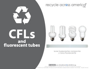 "CFLs -Recycling Label 8.5"" X 11"""