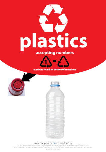 """Plastics With Numbers - Recycling Label 7"""" x 10"""""""