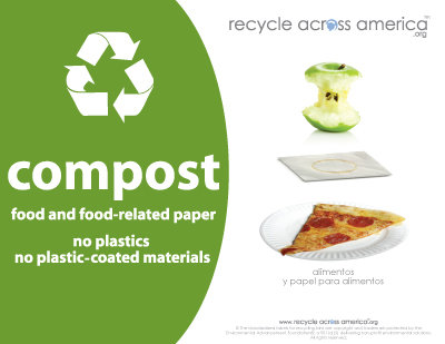 """Compost - Recycling Label 8.5"""" X 11"""""""