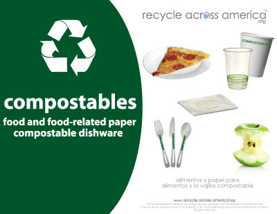 "Compostables - Recycling Label 8.5"" X 11"""