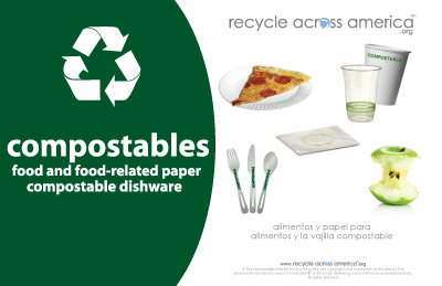 """Compostables- Recycling Label 5.5"""" X 8.5"""""""