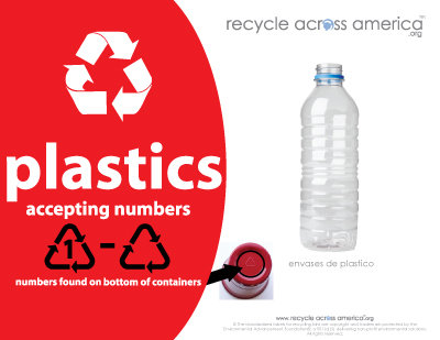 "Plastics with Numbers -Recycling Label 8.5"" x 11''"