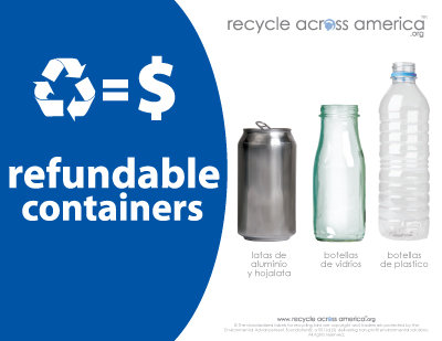 "Refundables -Recycling Label 8.5"" X 11"""