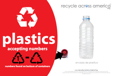 "Plastics With Numbers -Recycling Label 5.5"" X 8.5"""
