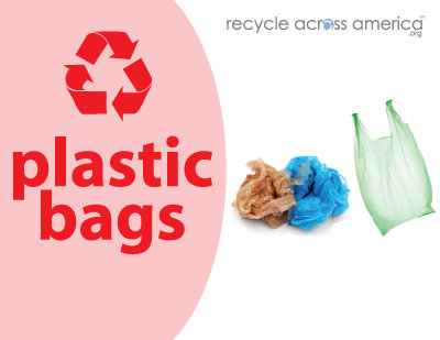 "Plastic Bags -Recycling Label 8.5"" X 11"""