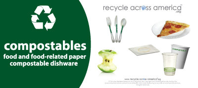 "Compostables - Recycling Label 4"" x 9"""