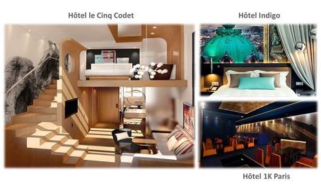 Les hôtels à thème : un concept en plein développement